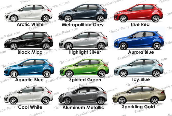 Mazda 3 2014 Paint Colours Autos Post